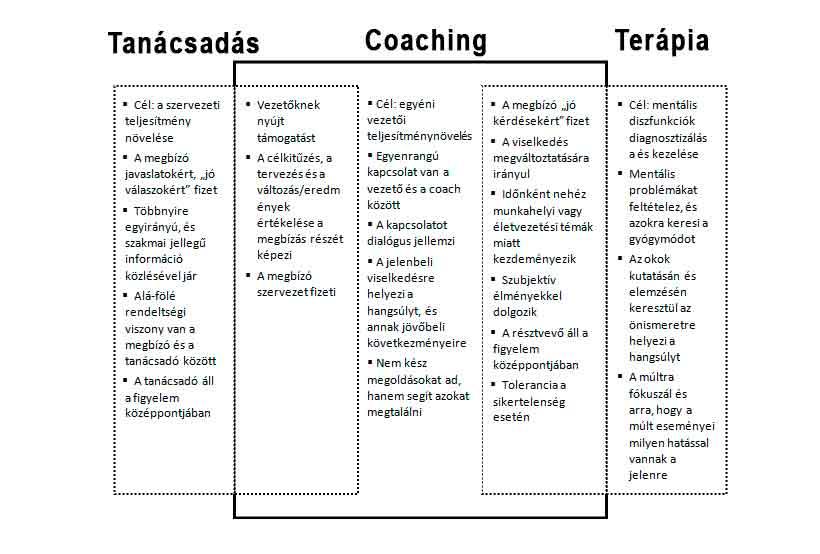 Coaching-fogalma-2014